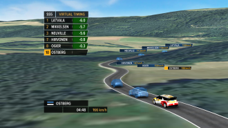 Georacing WRC2014_SS5_1
